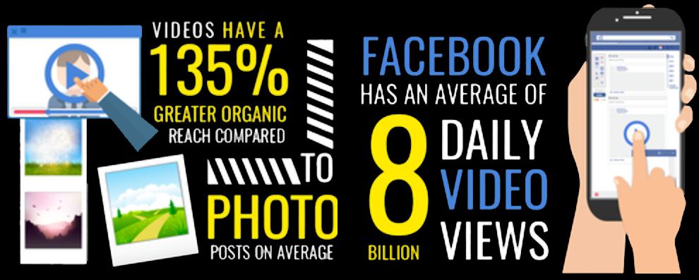 Facebook Video Stats 2017